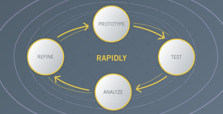 rapid prototyping research papers Read this research paper and over 1,500,000 others like it now rapid prototyping technology the benefit for human life rapid prototyping technologies.