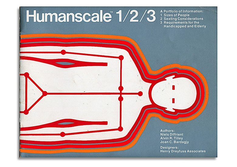 Humanscale 1/2/3 and handheld devices