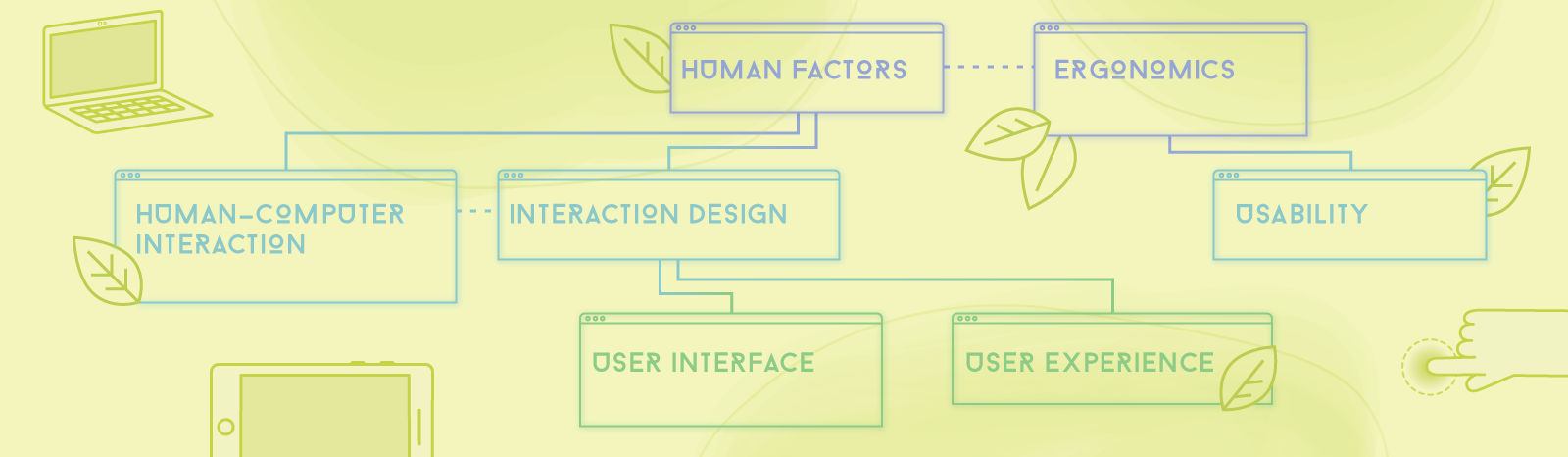 From Human Factors To User Experience What S In A Name Bresslergroup