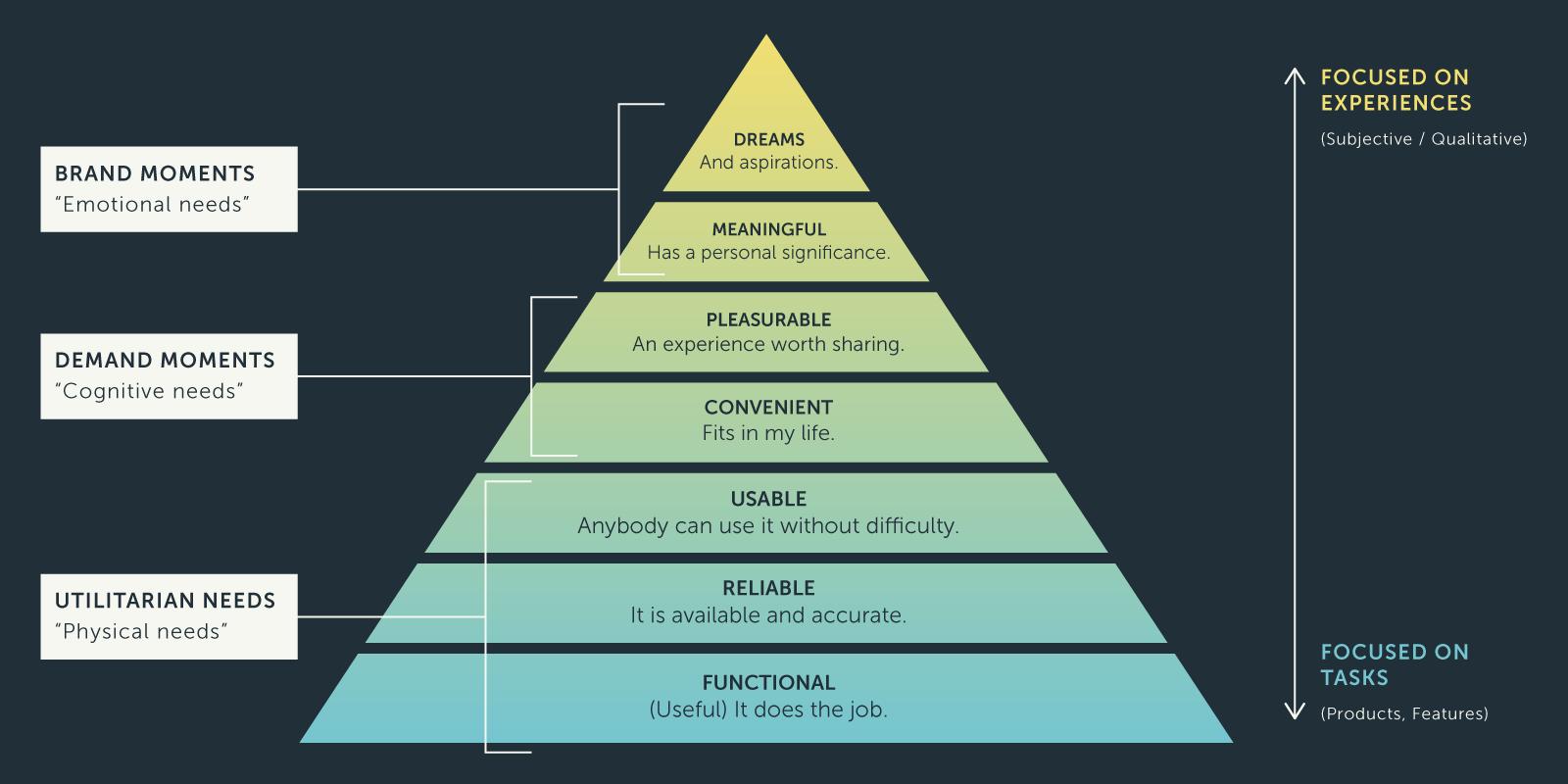 4_hierarchy_lrg