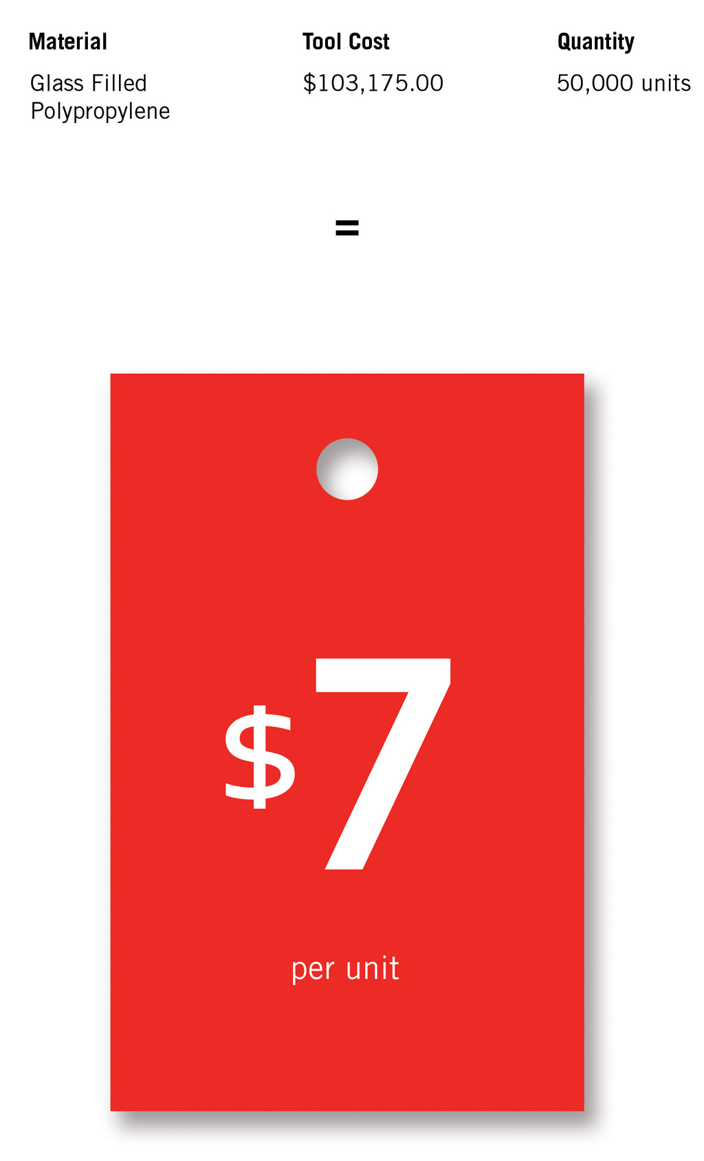 inline_cost2