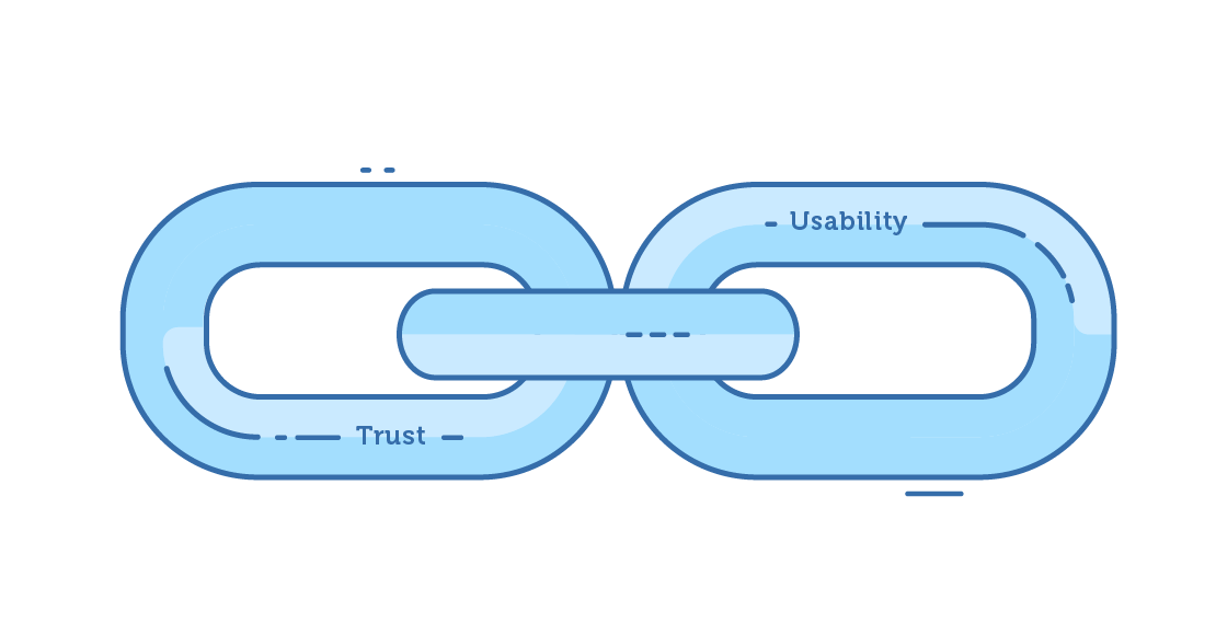 AI in medicine and the link between trust and usability